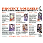 PPE Protect Yourself Safety Poster