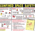 Confined Space Safety Poster